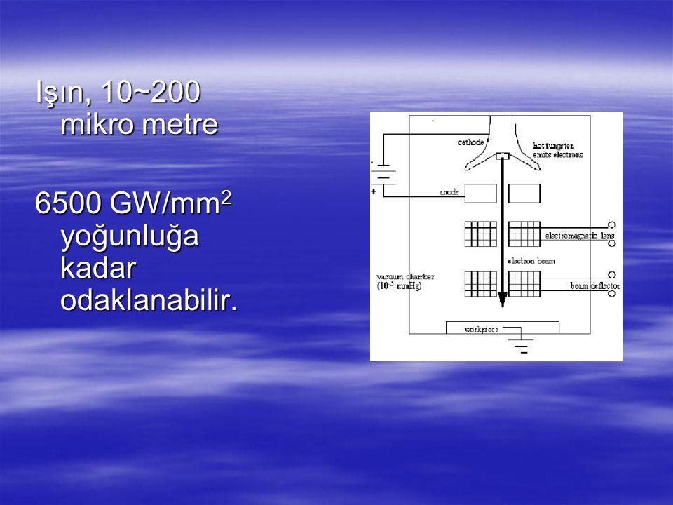 Işın, 10~200 mikro metre 6500 GW/mm2 yoğunluğa kadar odaklanabilir.