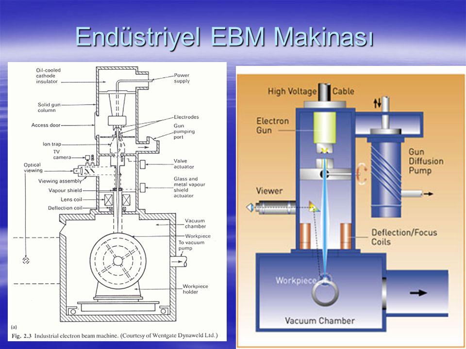 Endüstriyel EBM Makinası