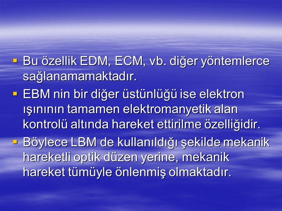 Bu özellik EDM, ECM, vb. diğer yöntemlerce sağlanamamaktadır.