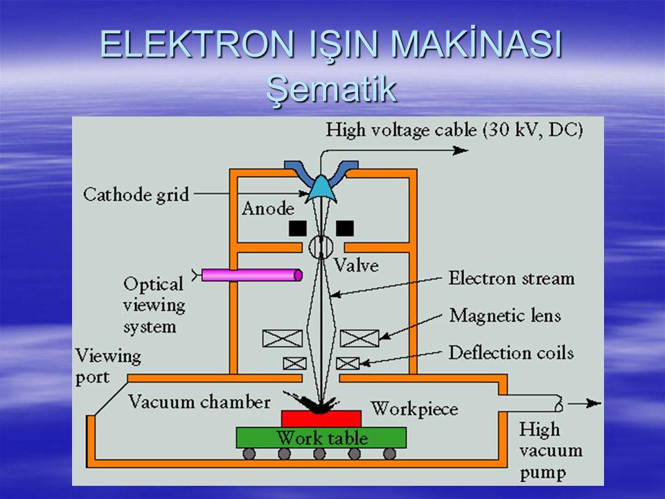 ELEKTRON IŞIN MAKİNASI Şematik