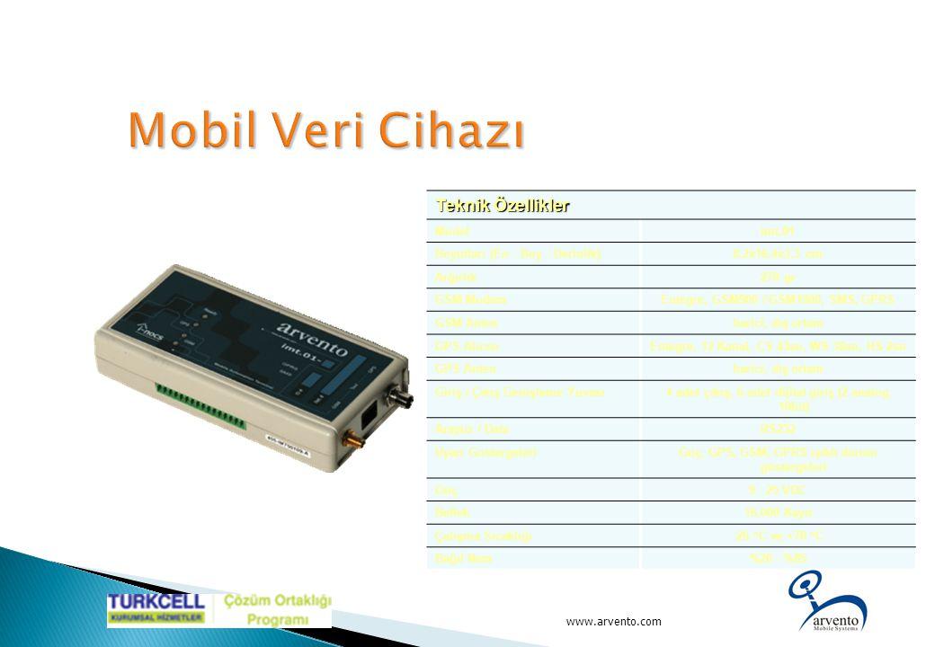 Mobil Veri Cihazı Teknik Özellikler Model imt.01
