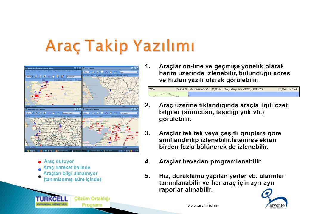 Araç Takip Yazılımı Araçlar on-line ve geçmişe yönelik olarak harita üzerinde izlenebilir, bulunduğu adres ve hızları yazılı olarak görülebilir.