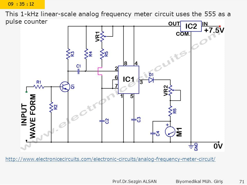 This 1-kHz linear-scale analog frequency meter circuit uses the 555 as a pulse counter