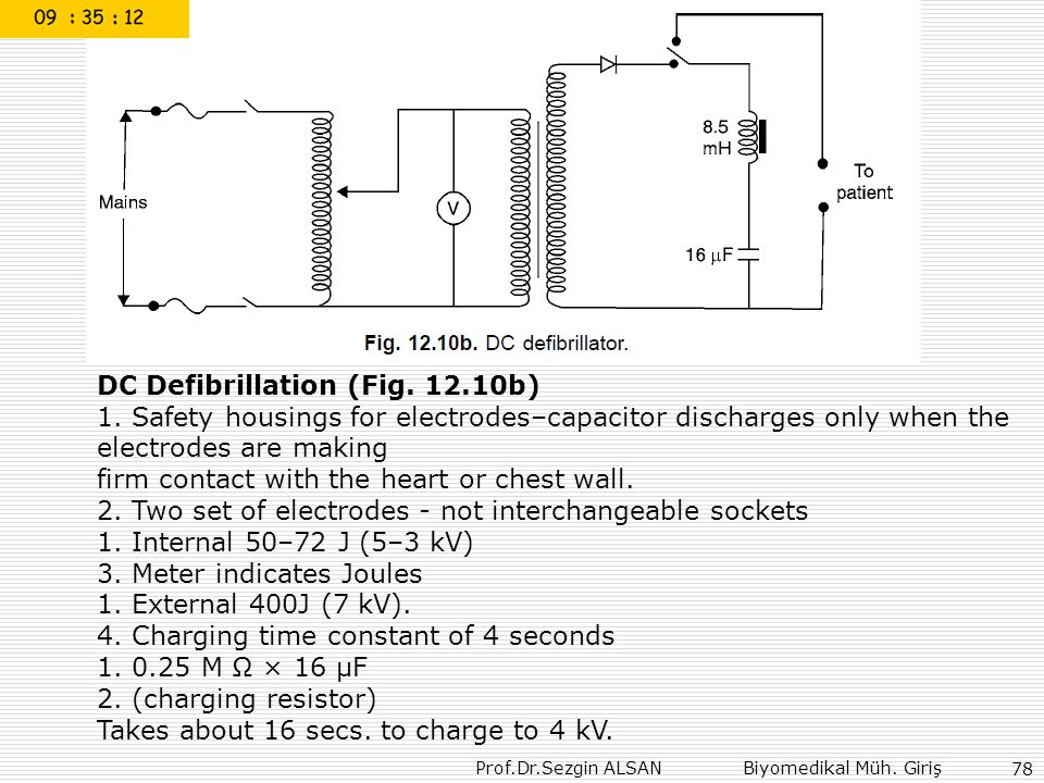 DC Defibrillation (Fig. 12.10b)