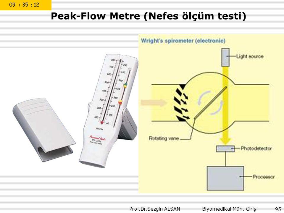 Peak-Flow Metre (Nefes ölçüm testi)