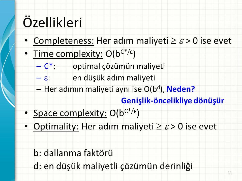 Özellikleri Completeness: Her adım maliyeti   > 0 ise evet