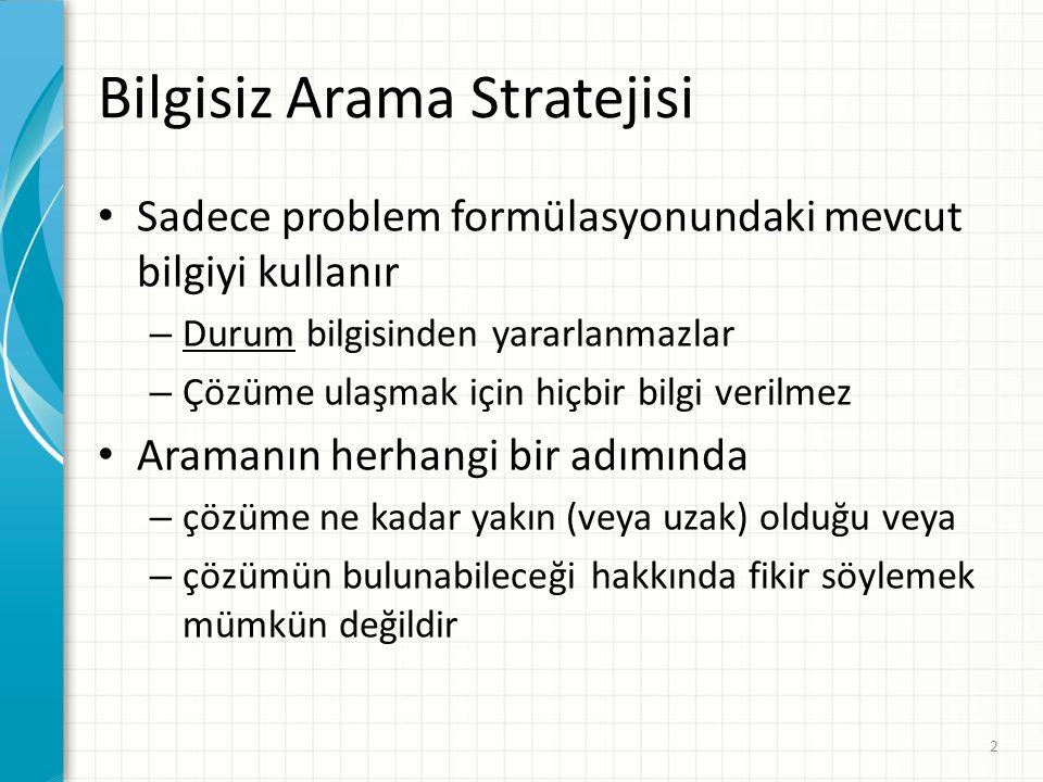 Bilgisiz Arama Stratejisi