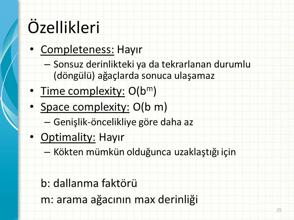 Özellikleri Completeness: Hayır Time complexity: O(bm)