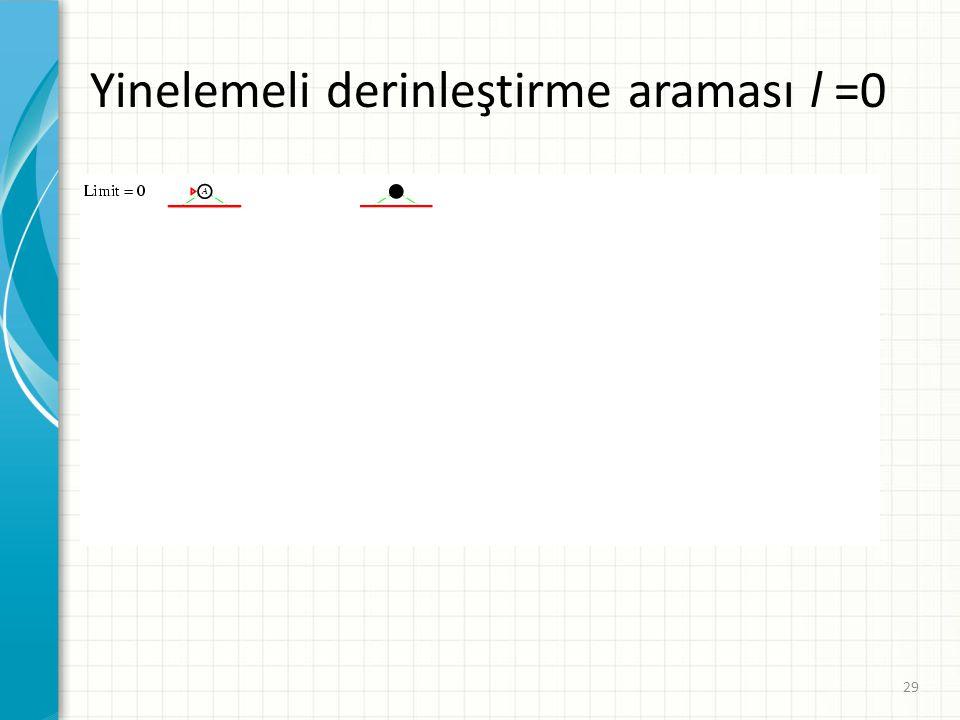 Yinelemeli derinleştirme araması l =0