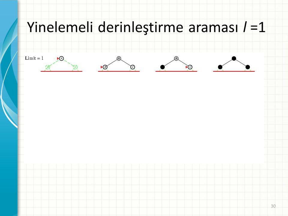 Yinelemeli derinleştirme araması l =1