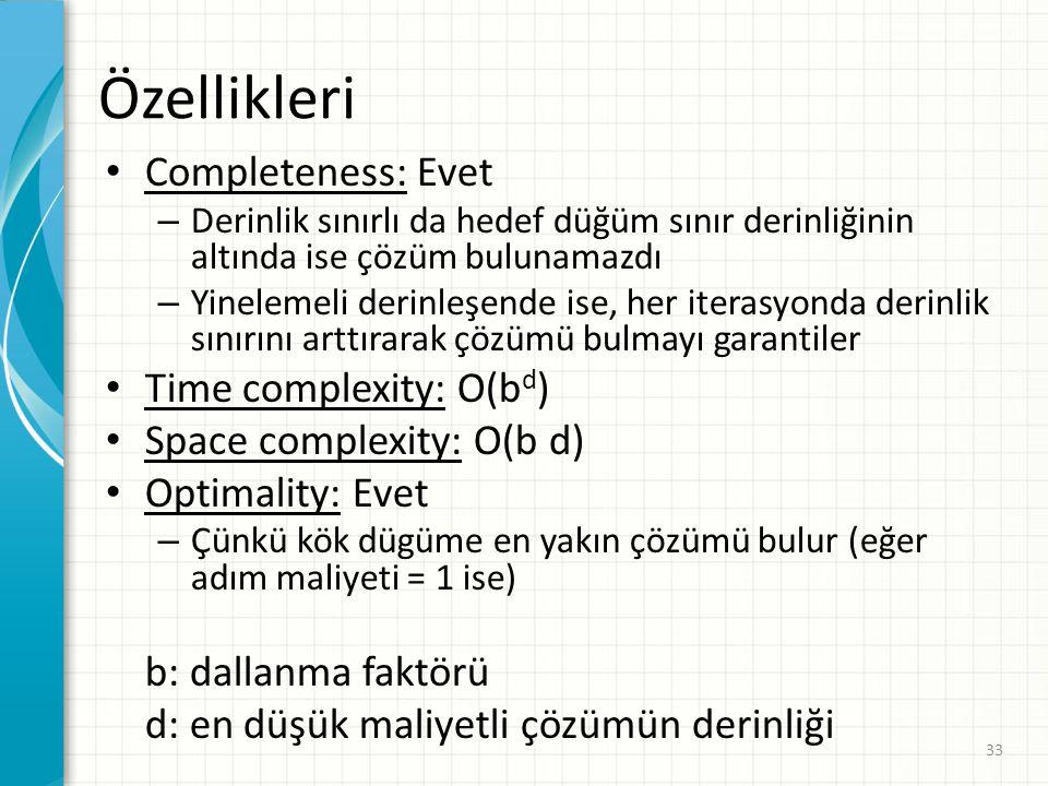 Özellikleri Completeness: Evet Time complexity: O(bd)