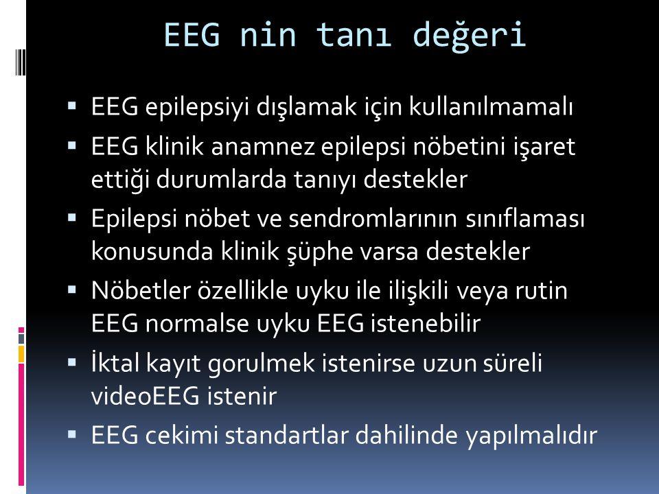 EEG nin tanı değeri EEG epilepsiyi dışlamak için kullanılmamalı