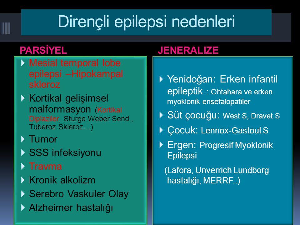 Dirençli epilepsi nedenleri