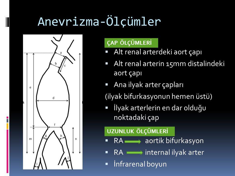Anevrizma-Ölçümler Alt renal arterdeki aort çapı