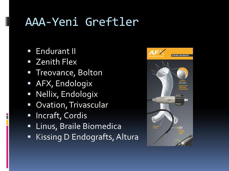 AAA-Yeni Greftler Endurant II Zenith Flex Treovance, Bolton