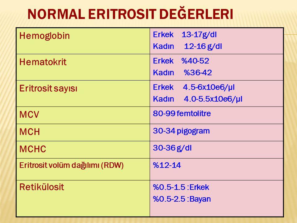 Normal eritrosit değerleri