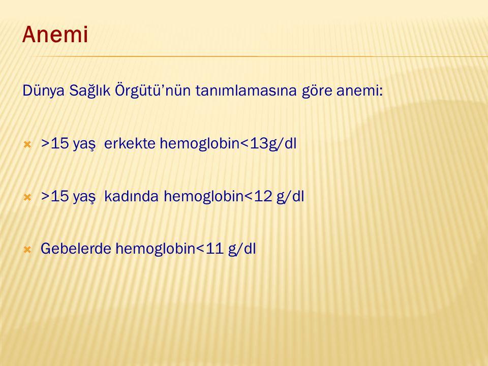 Anemi Dünya Sağlık Örgütü'nün tanımlamasına göre anemi: