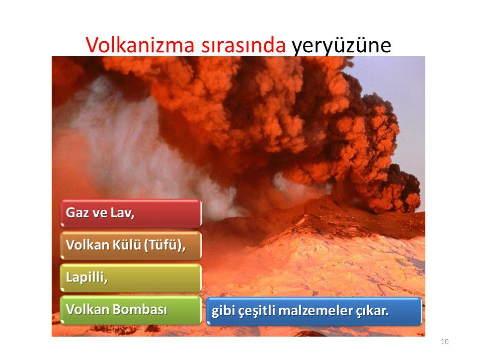 Volkanizma sırasında yeryüzüne