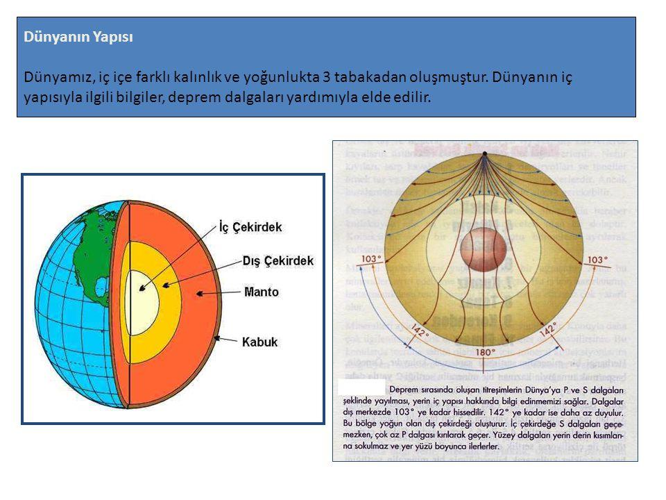 Dünyanın Yapısı Dünyamız, iç içe farklı kalınlık ve yoğunlukta 3 tabakadan oluşmuştur. Dünyanın iç.
