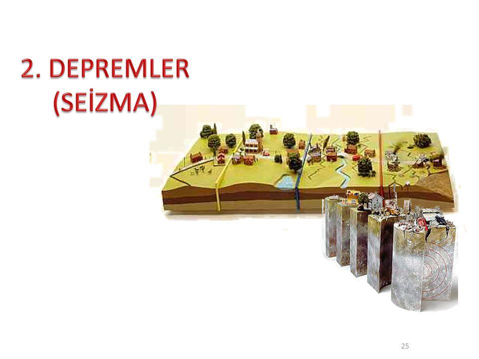 2. DEPREMLER (SEİZMA)
