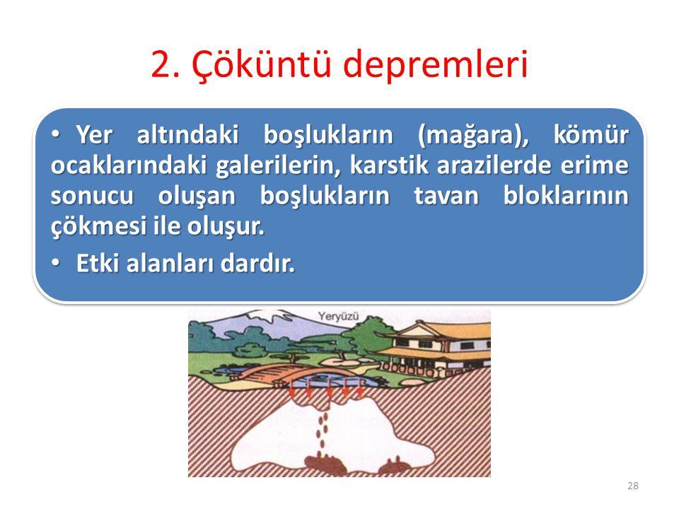 2. Çöküntü depremleri