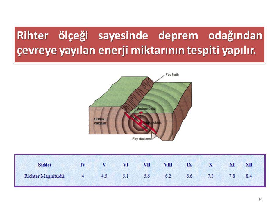 Rihter ölçeği sayesinde deprem odağından çevreye yayılan enerji miktarının tespiti yapılır.