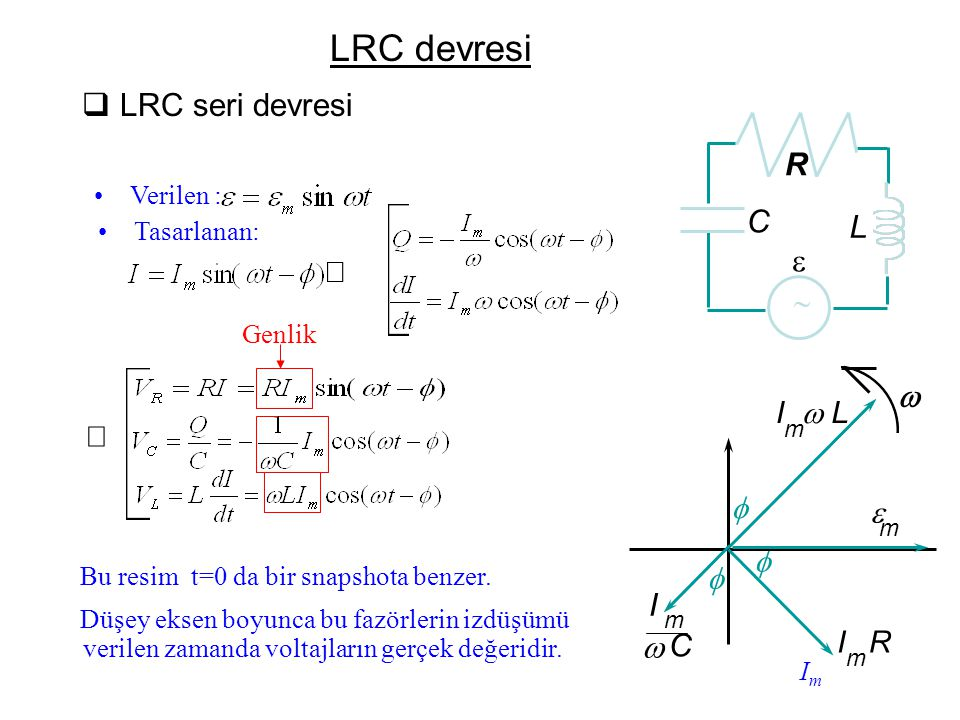 LRC devresi LRC seri devresi R C L e Þ ~ w Þ C f I R L e Verilen :