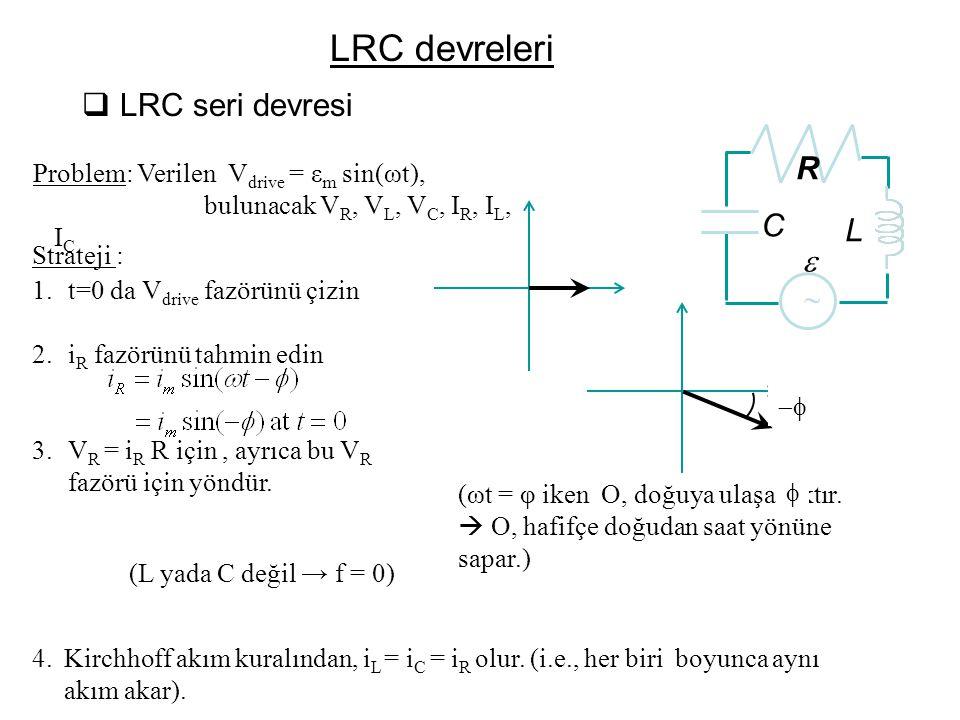 LRC devreleri LRC seri devresi R C L e ~