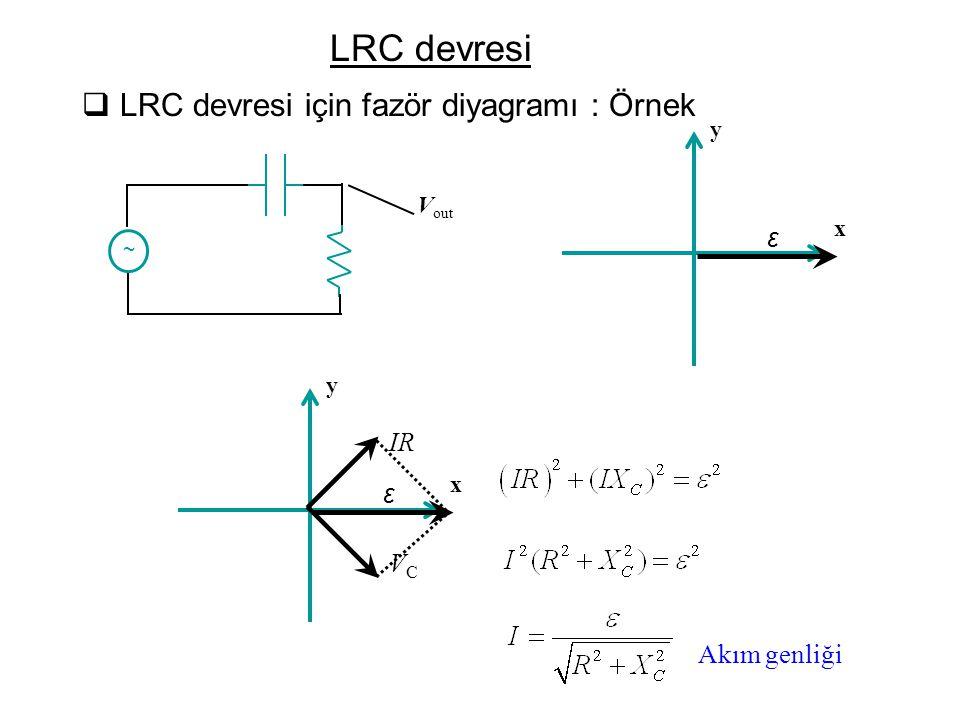 LRC devresi LRC devresi için fazör diyagramı : Örnek ε IR ε VC