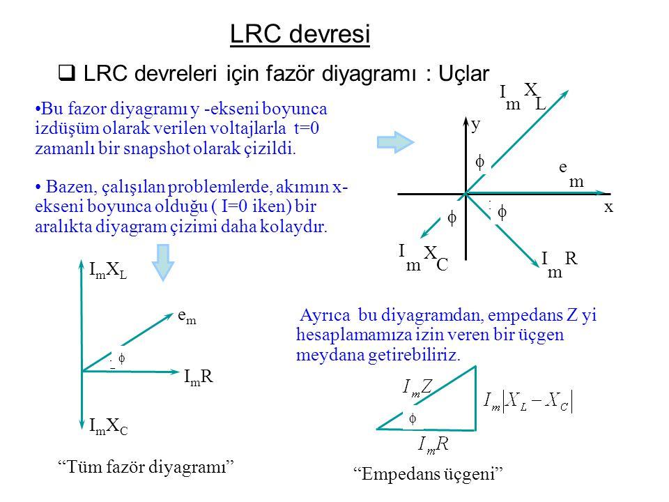 LRC devresi LRC devreleri için fazör diyagramı : Uçlar I m R e X C L y