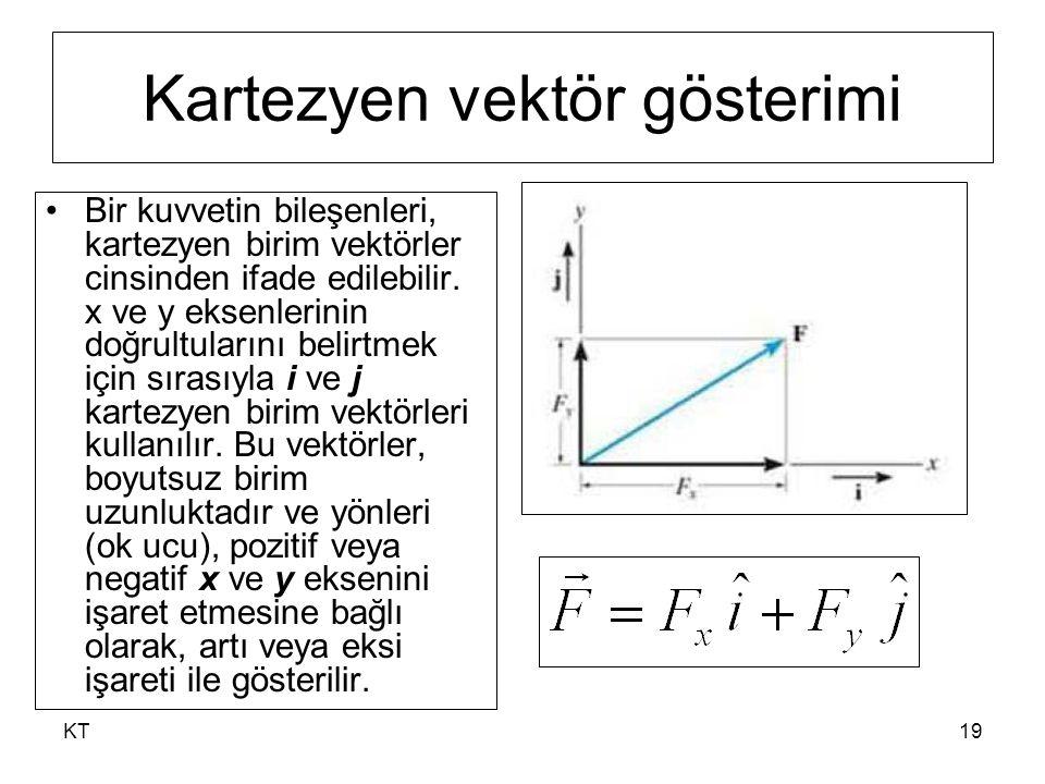 Kartezyen vektör gösterimi