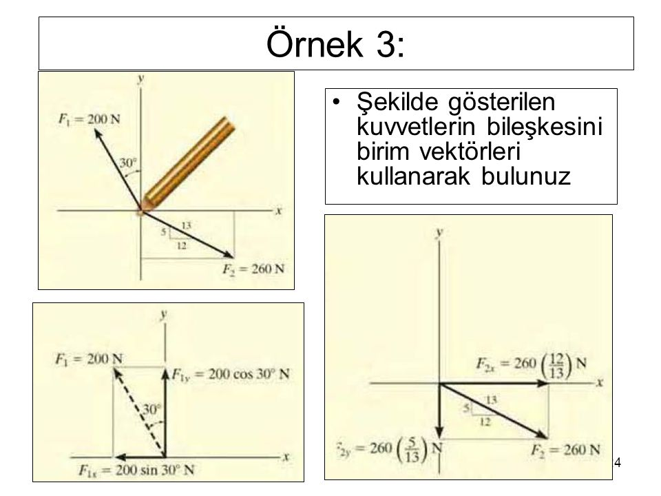 Örnek 3: Şekilde gösterilen kuvvetlerin bileşkesini birim vektörleri kullanarak bulunuz KT