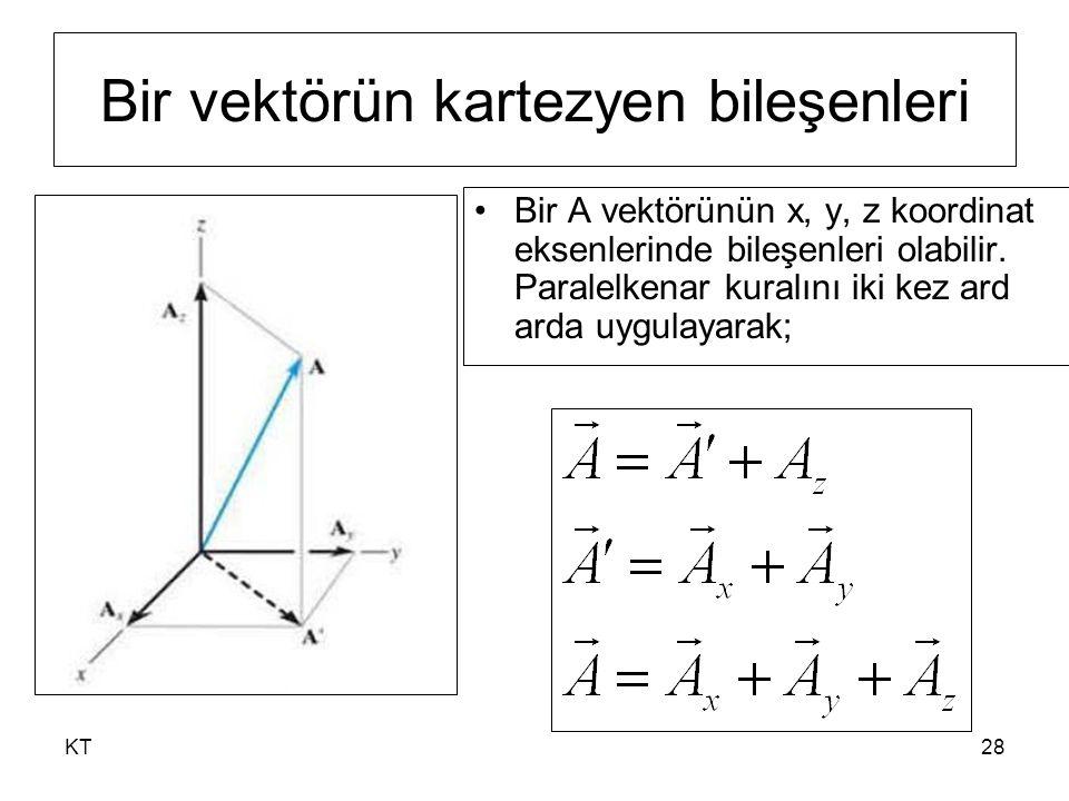 Bir vektörün kartezyen bileşenleri