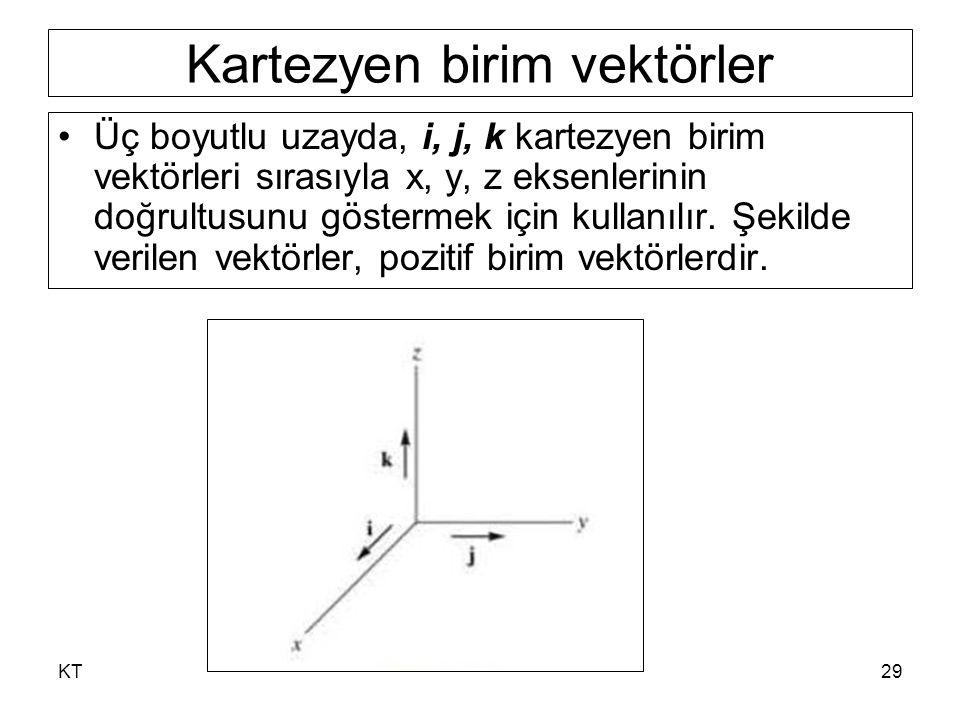 Kartezyen birim vektörler