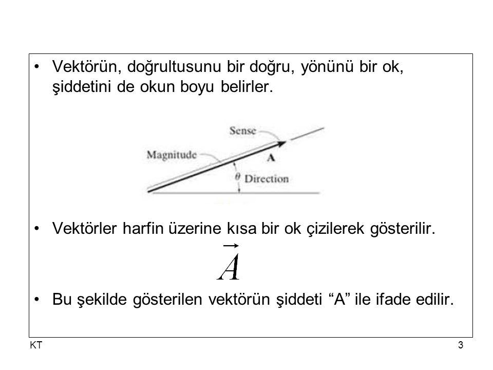 Vektörler harfin üzerine kısa bir ok çizilerek gösterilir.