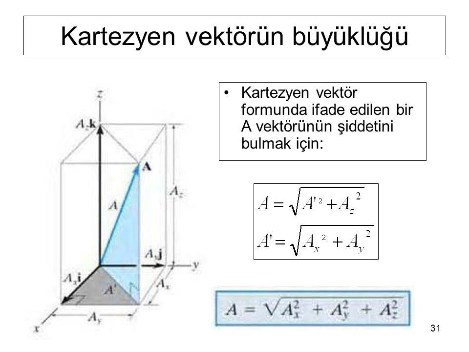 Kartezyen vektörün büyüklüğü