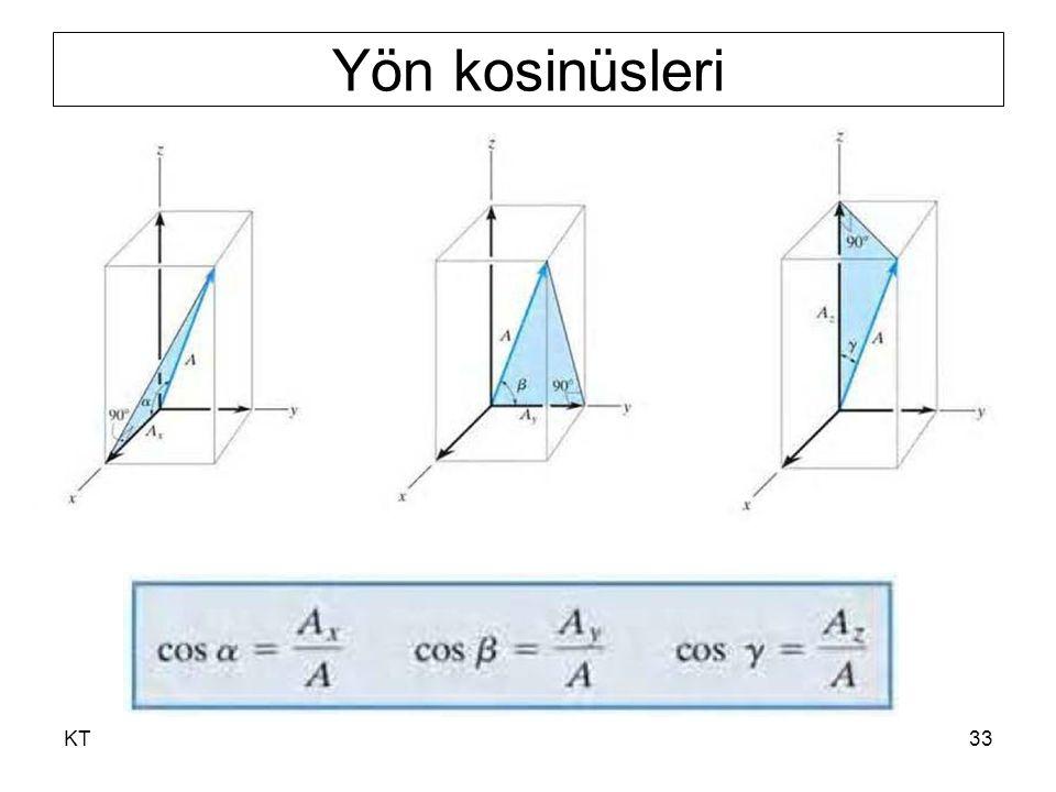 Yön kosinüsleri KT