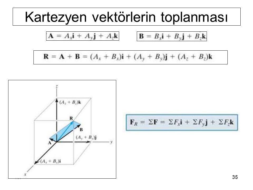 Kartezyen vektörlerin toplanması