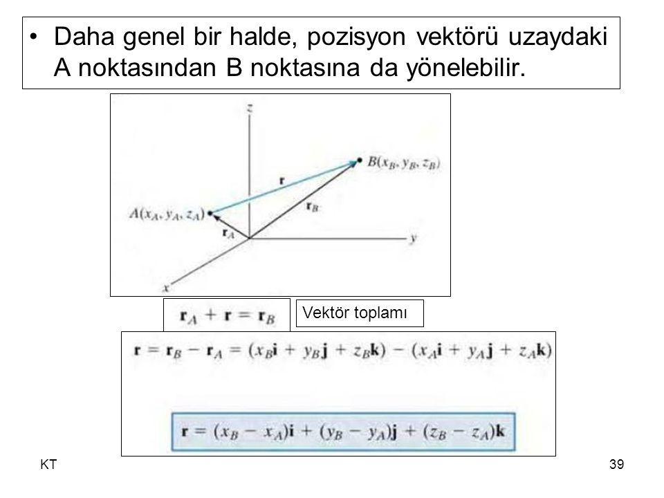 Daha genel bir halde, pozisyon vektörü uzaydaki A noktasından B noktasına da yönelebilir.