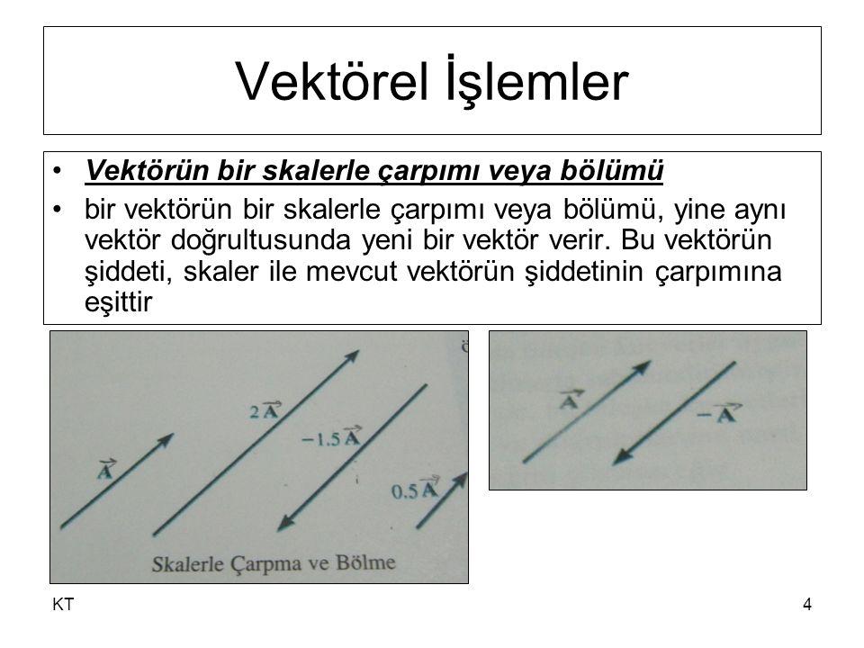 Vektörel İşlemler Vektörün bir skalerle çarpımı veya bölümü