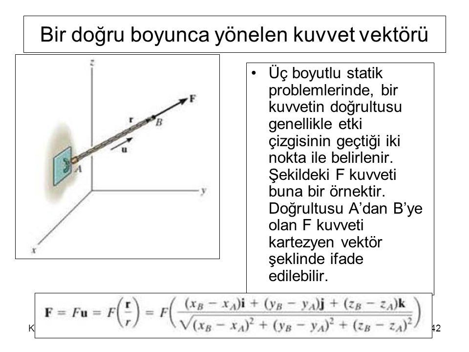 Bir doğru boyunca yönelen kuvvet vektörü