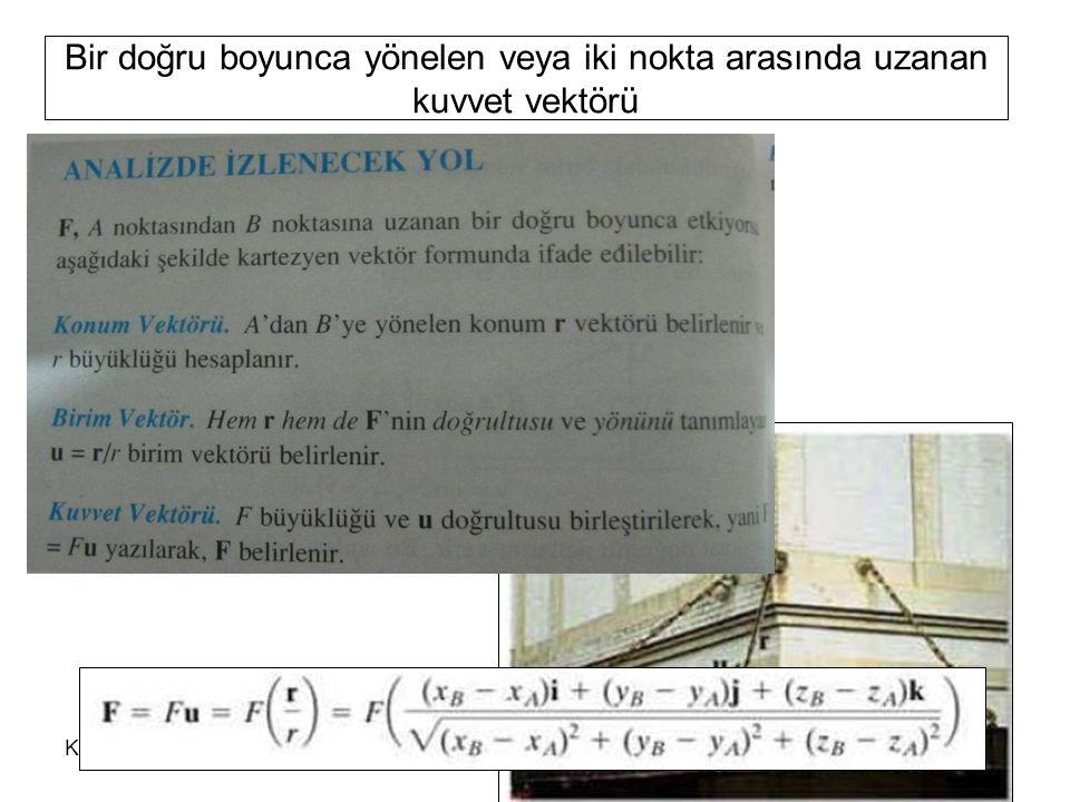 Bir doğru boyunca yönelen veya iki nokta arasında uzanan kuvvet vektörü