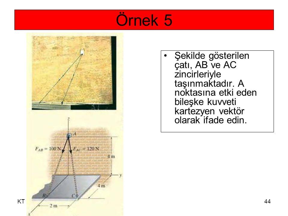 Örnek 5 Şekilde gösterilen çatı, AB ve AC zincirleriyle taşınmaktadır. A noktasına etki eden bileşke kuvveti kartezyen vektör olarak ifade edin.