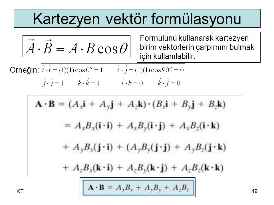 Kartezyen vektör formülasyonu