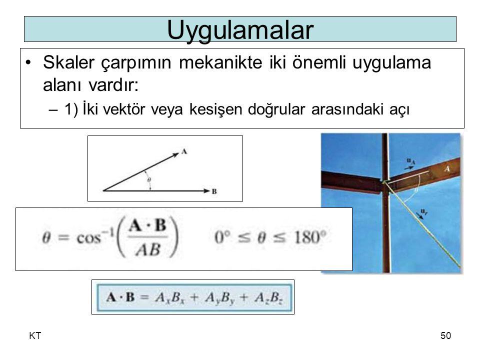 Uygulamalar Skaler çarpımın mekanikte iki önemli uygulama alanı vardır: 1) İki vektör veya kesişen doğrular arasındaki açı.