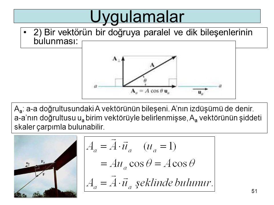 Uygulamalar 2) Bir vektörün bir doğruya paralel ve dik bileşenlerinin bulunması: