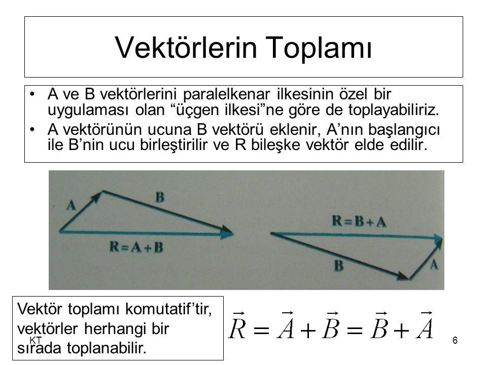 Vektörlerin Toplamı A ve B vektörlerini paralelkenar ilkesinin özel bir uygulaması olan üçgen ilkesi ne göre de toplayabiliriz.