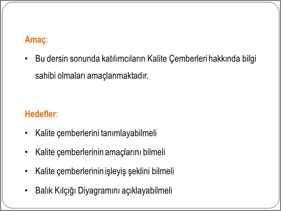 Amaç: Bu dersin sonunda katılımcıların Kalite Çemberleri hakkında bilgi sahibi olmaları amaçlanmaktadır.