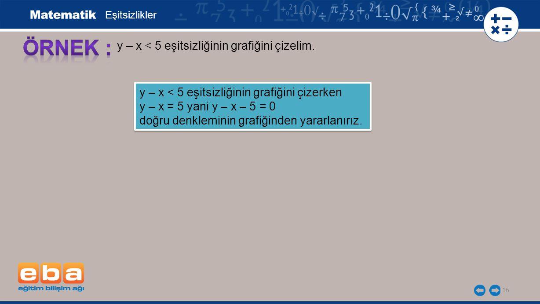 ÖRNEK : y – x < 5 eşitsizliğinin grafiğini çizelim.