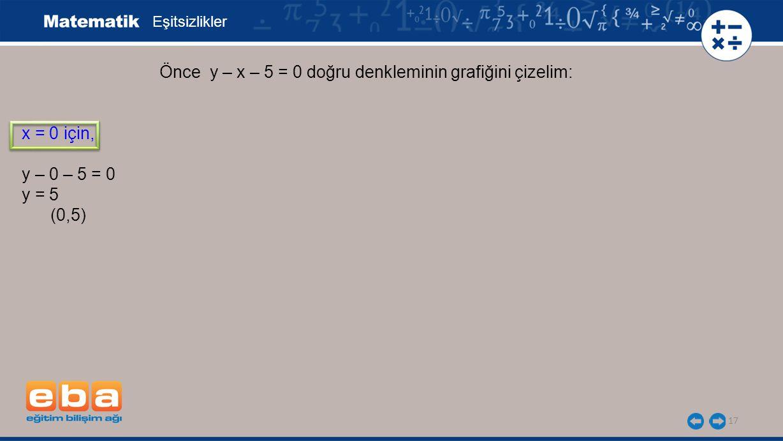 Önce y – x – 5 = 0 doğru denkleminin grafiğini çizelim: